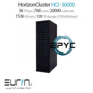 horizoncluster hca-36000